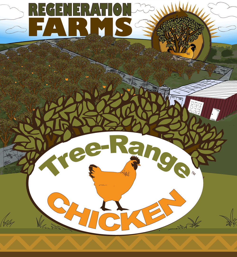"""Featured image for """"Regeneration Farms"""""""